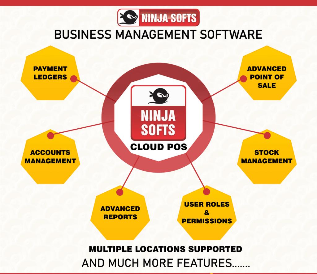 Business Software, Inventory management software, cloud biz, ninja softs