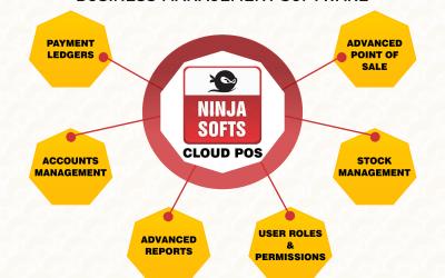 Inventory Management Software Benefits | Cloud Biz