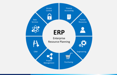 3 Tips to Select Right ERP for Business Management